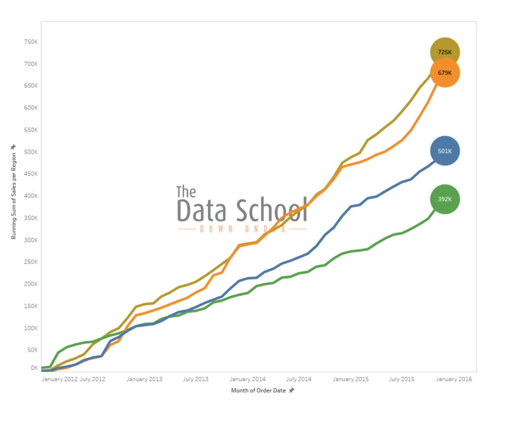Transparency in Tableau - The Data School Australia