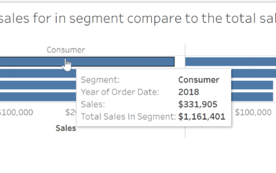 How To Use Level Of Detail (LOD) in Tableau: EXCLUDE Function