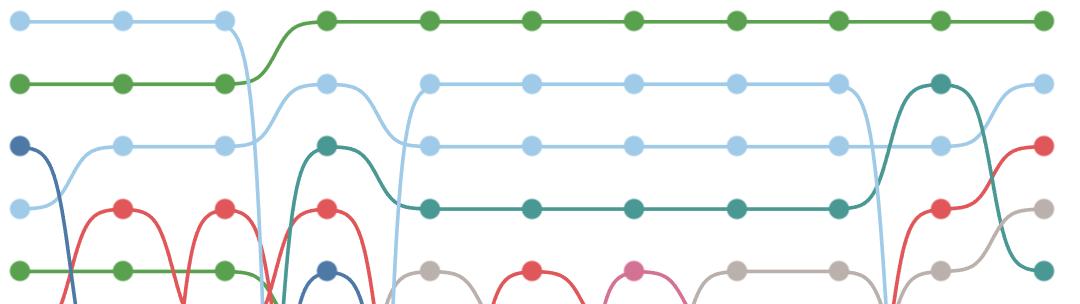 How to make Curvy Bump Charts on Tableau
