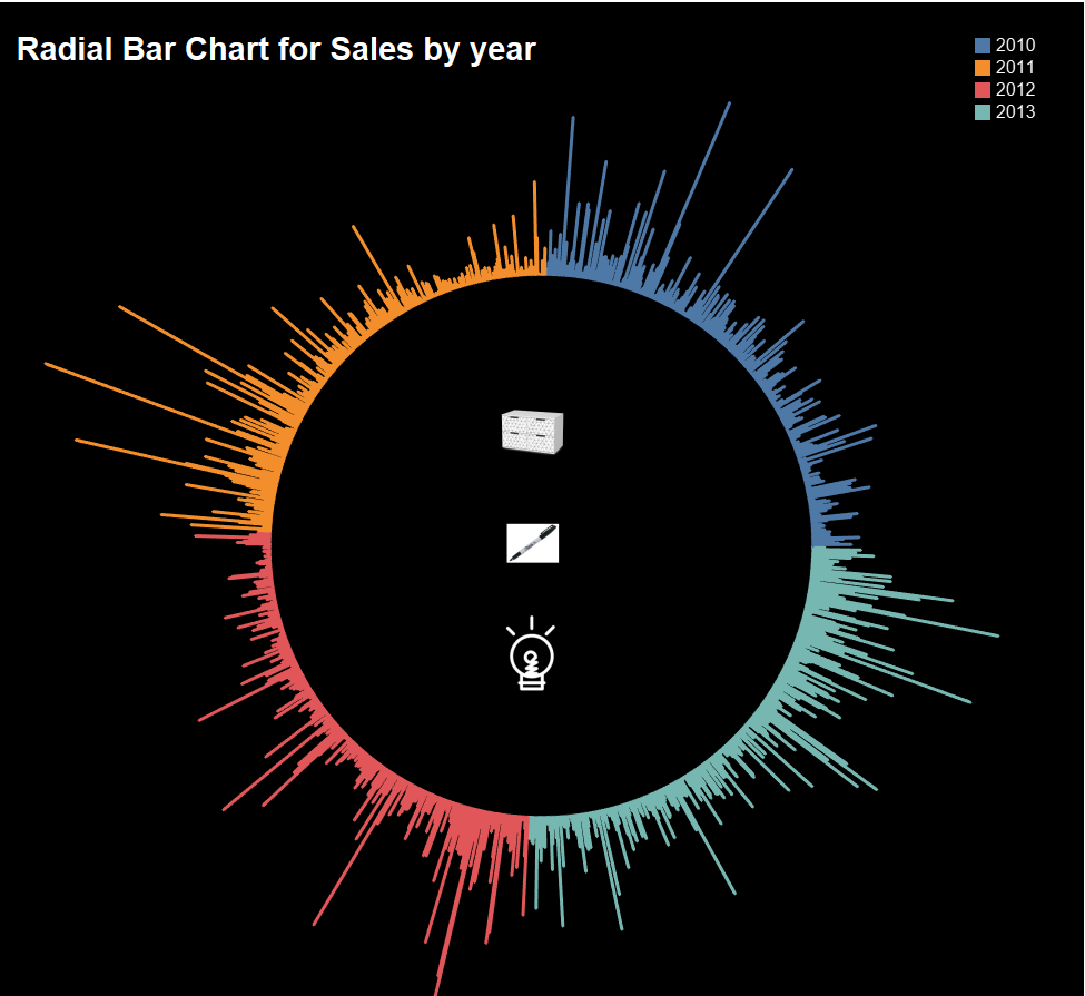 How To Create A Radial Bar Chart In Tableau The Data School Australia