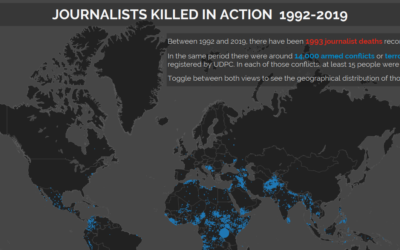 Journalist Deaths Abroad