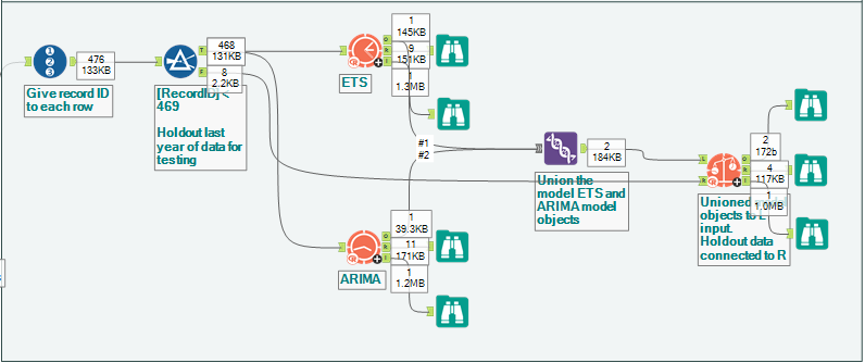 Time Series Forecasting in Alteryx (Part 2)