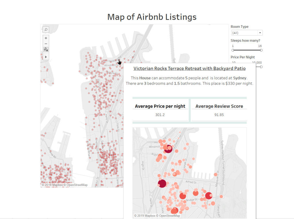 Magnified View of nearby listings