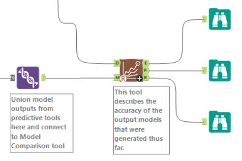modelcomparison example