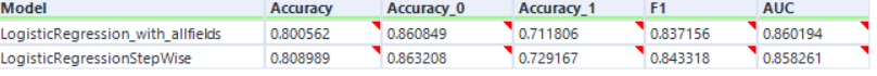 ResultsModelComparison
