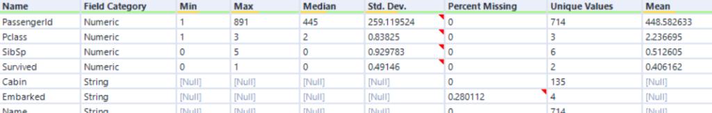 Field Summary Output