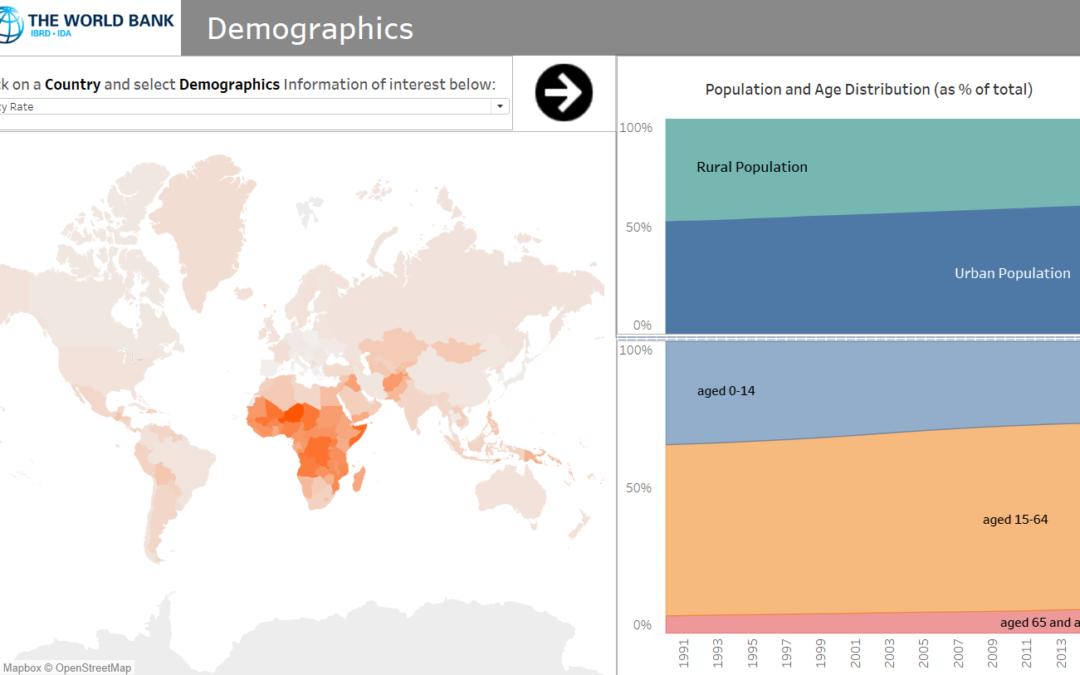 Dashboard Week Day 4 : Visualising Demographics and Energy Usage via World Bank Open Data