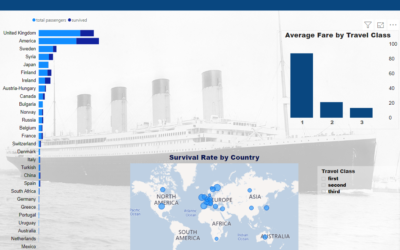 Dashboard Week Day 3 : Surviving the Titanic Task of Visualising in Power BI