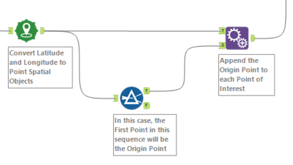 Choose Origin Point and Append to other points