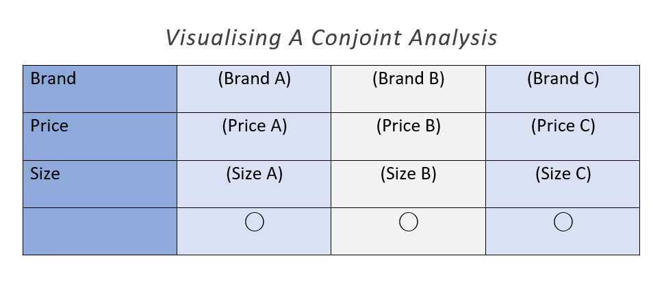 How to Visualize a Conjoint Analysis in Tableau