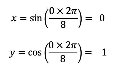 Example (wind) equations 2