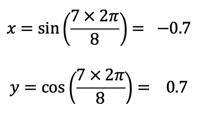 Example (wind) equations