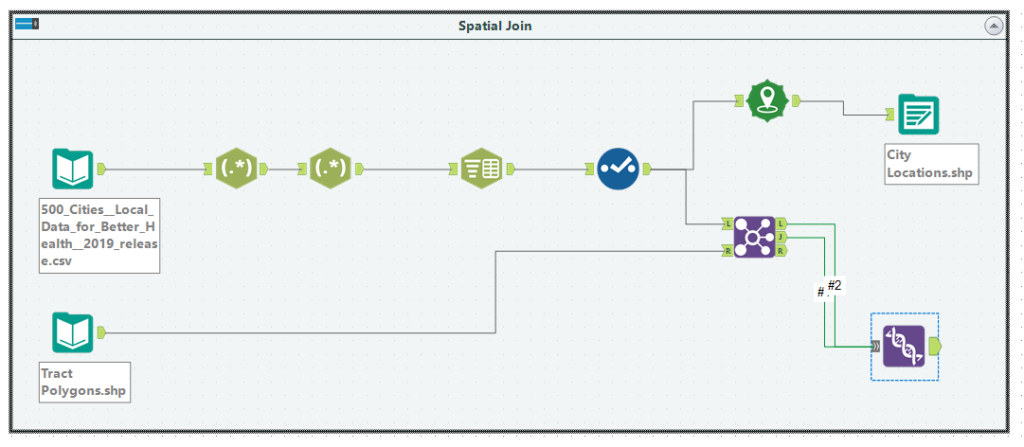Alteryx Spatial Join