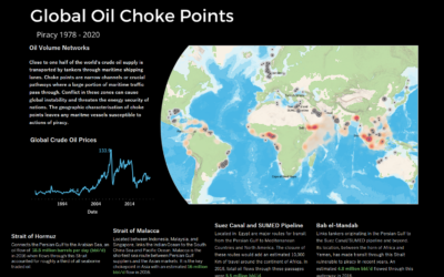 Dashboard Week Day 2 – Spatial Analysis of Global Piracy Since 1978