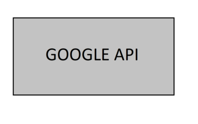 How to query Places API in Googlemap  using Alteryx