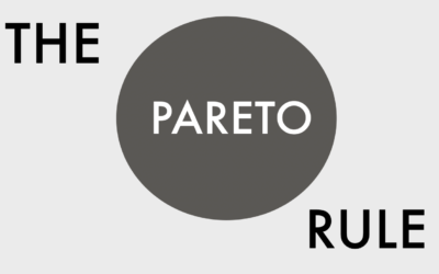 Creating Pareto Chart in Tableau