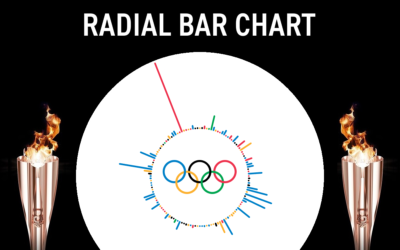 The Radial Bar Chart in Tableau Tutorial