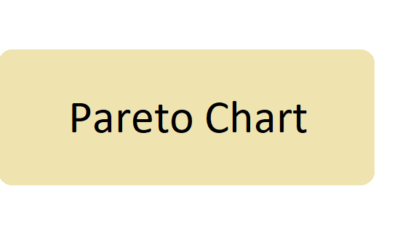 How to create Pareto Chart in Tableau