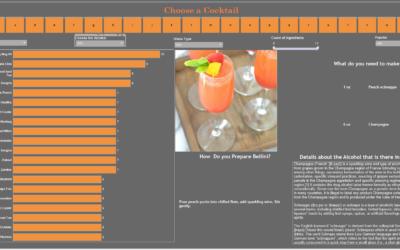 Dashboard Week : Day 4 – Cocktail Day