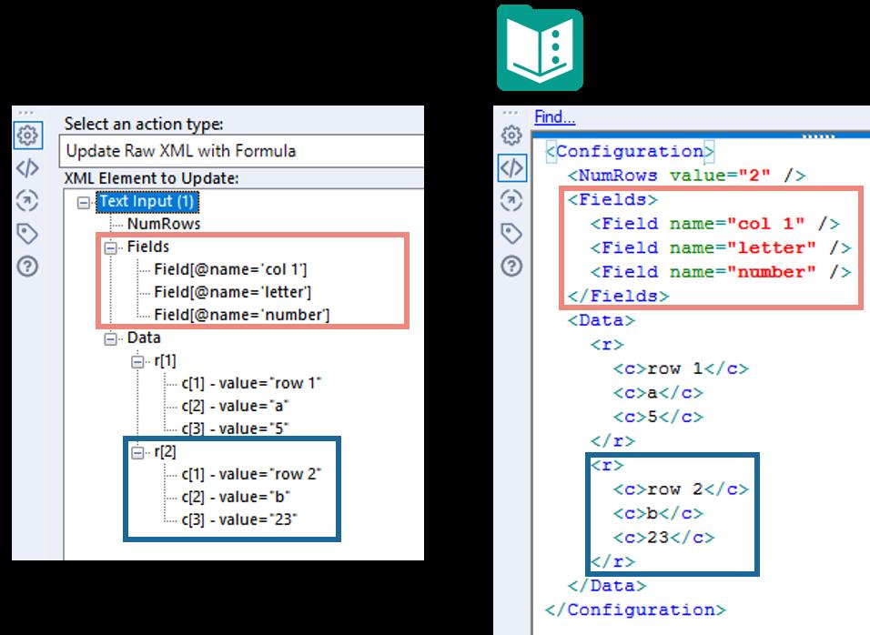 XML and XPath Comparison
