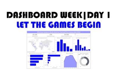 Dashboard week  Day 1