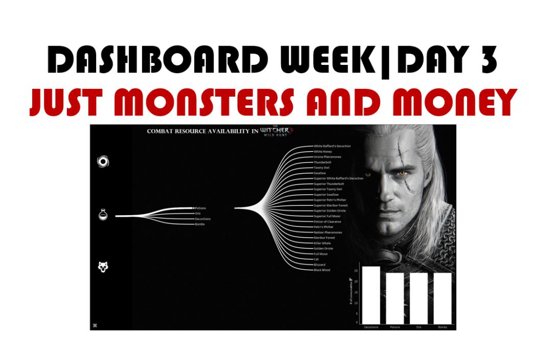 Dashboard Week: Day 3