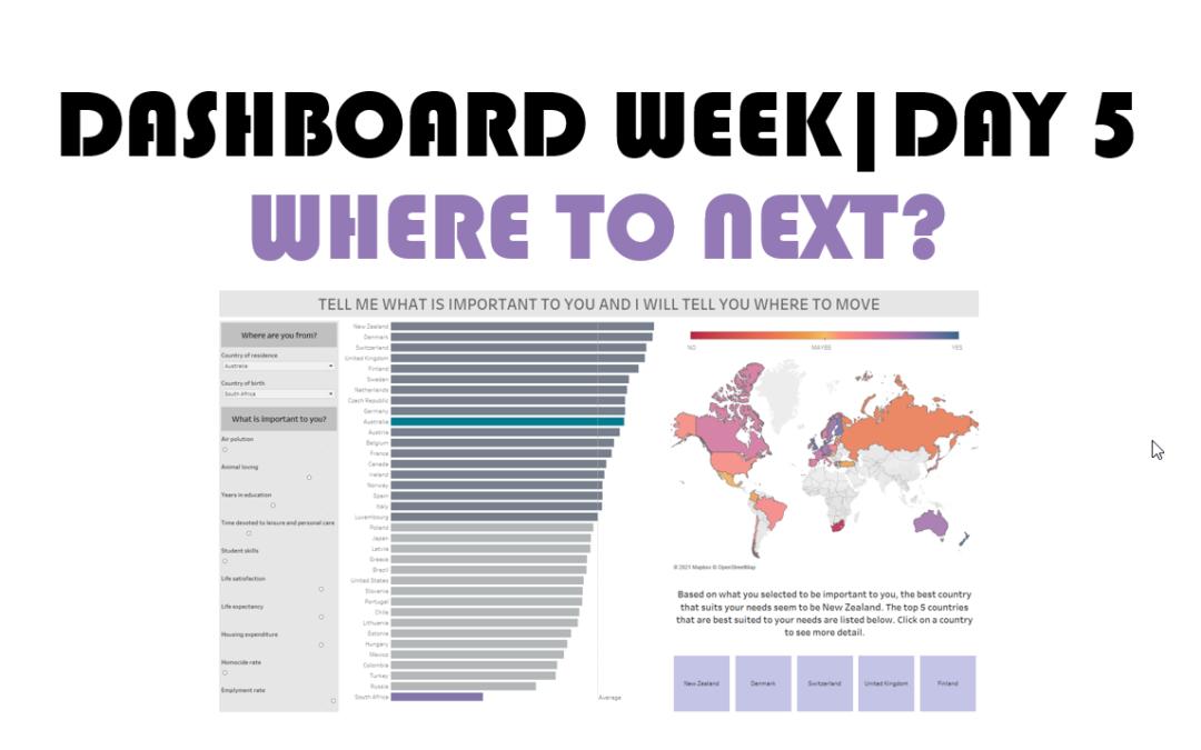 Dashboard Week| Day 5