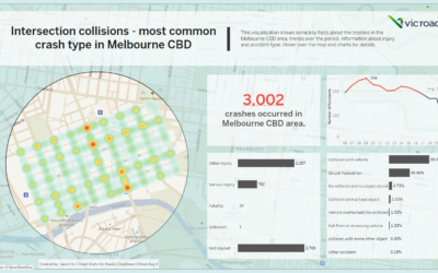 Dashboard Week | Day 4 – Collisions Analysis in Victoria