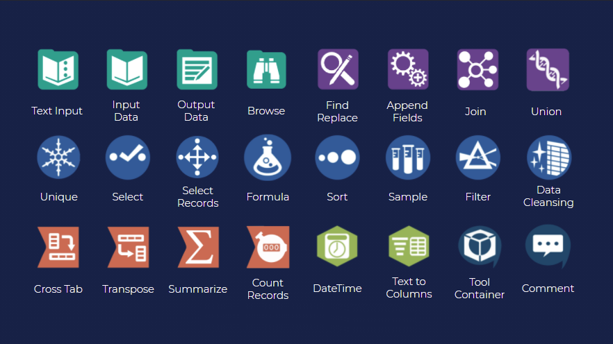 Alteryx Core Certification Exam - The 24 Core Tools