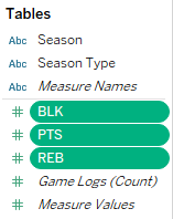 Measure Values