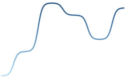 Tableau Tips: How to Make a Curved Line Chart