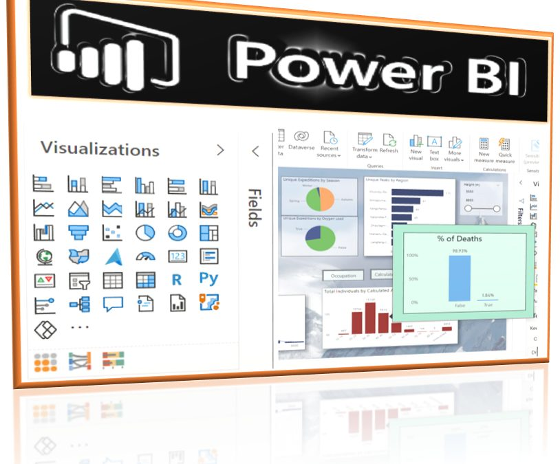 Power BI and Making Tooltips