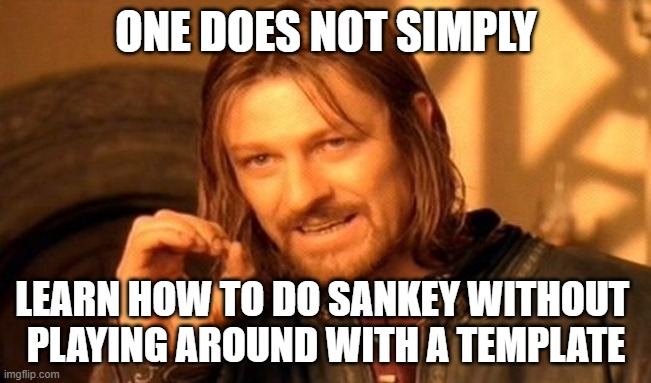 Sankey Diagram Made Easy
