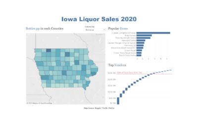 Dashboard Week 5 – Iowa Liquor Sales