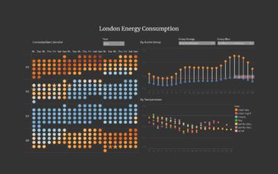 Dashboard Week 2 – London Energy Consumption