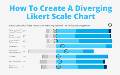 Tableau Tip | How To Visualise Survey Data With A Diverging Likert Chart