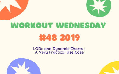 Workout Wednesday #48 2019 ~ LODs and Dynamic Charts : A Very Practical Use Case