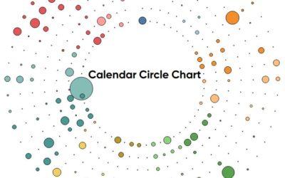 Tableau Stunning Charts Series: Calendar Circle Chart